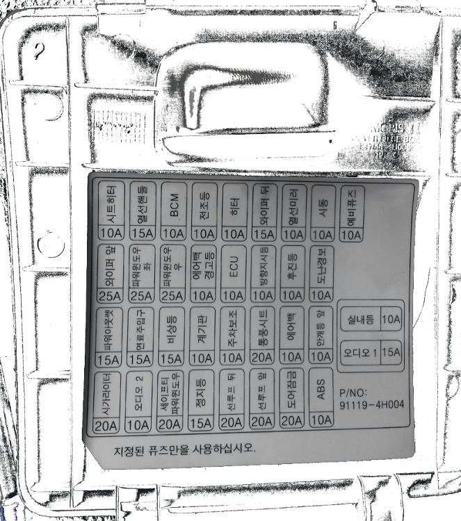 распределение предохранителей на hyundai grand starex